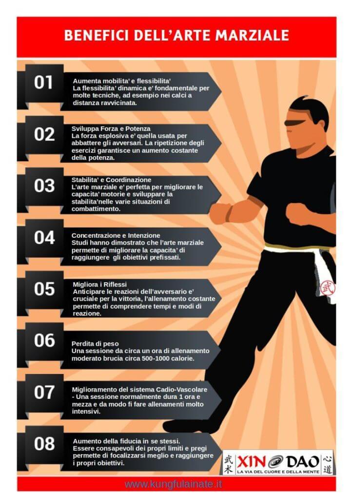 Benefici di praticare Arti Marziali 1